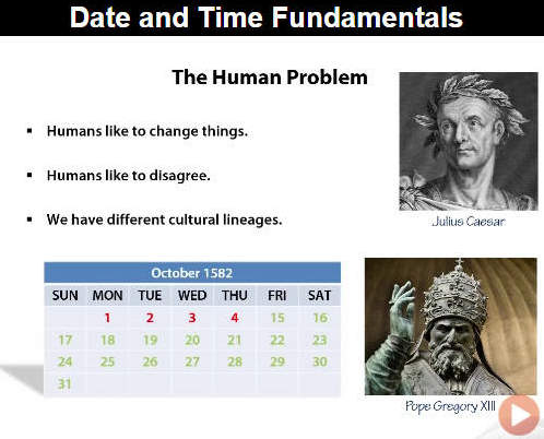 Date and Time Fundamentals